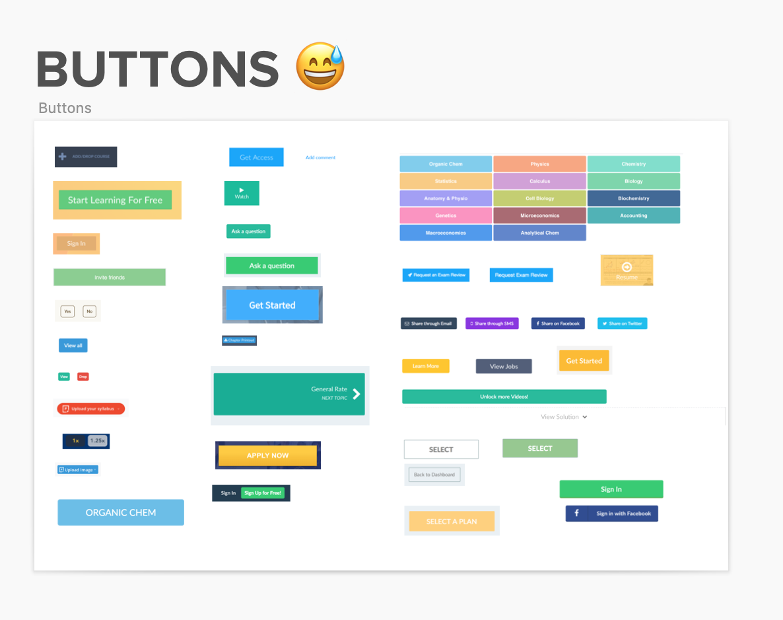 Buttons-Audit